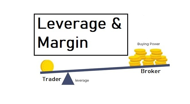 How leverage is used in forex trading